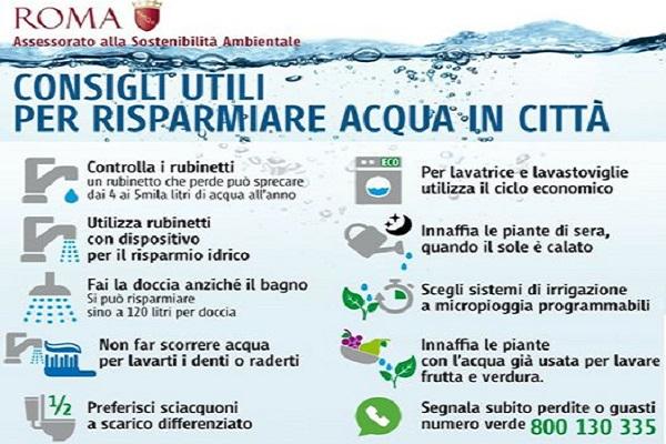 Siccità, emergenza a Roma: i consigli del comune per risparmiare l'acqua