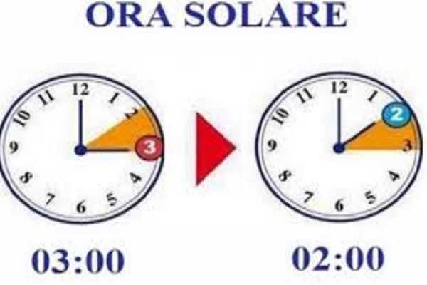 ora solare quando è in vigore