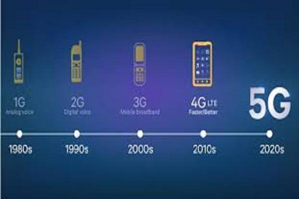 Rete 5G, quando partirà in Italia date e ultime news da Vodafone, Wind, Tre e Tim