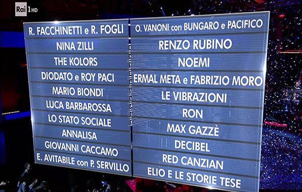 Sanremo 2018 bufera nei camerini, rissa fra due cantanti all'Ariston?